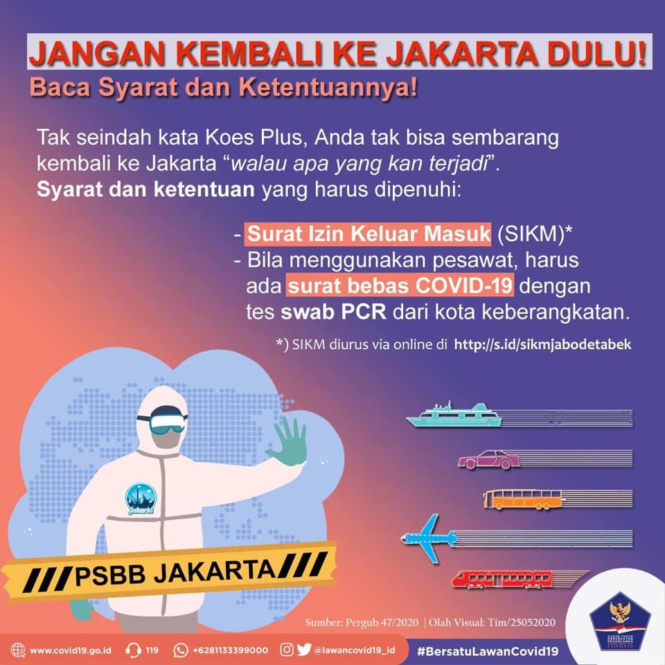 Syarat Bagi Masyarakat Untuk Masuk Wilayah DKI Jakarta